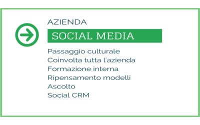 Social Media e Aziende: coinvolgimento a tutti i livelli