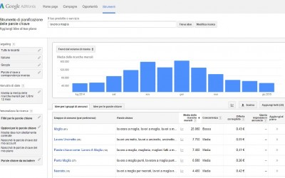 Come fare una ricerca di keyword in meno di 90 minuti